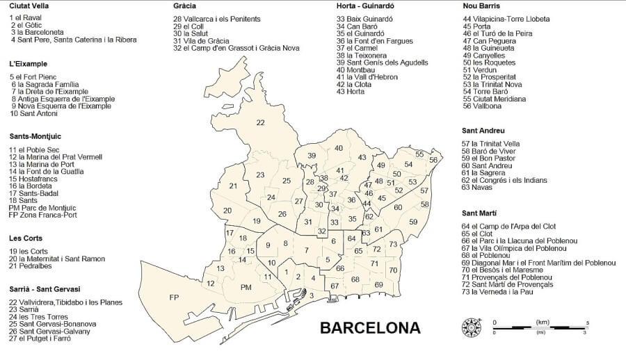 Plano Barrios de Barcelona