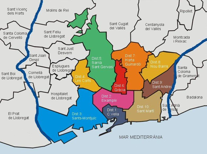 Plano Distritos Barcelona